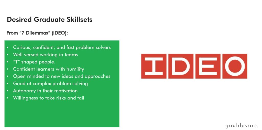 "Desired Graduate Skillsets from IDEO's ""7 Dilemmas"""