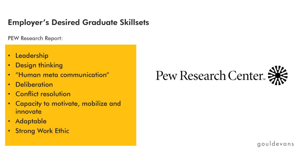"Employer's Desired Graduate Skillsets"" PEW Research Report"