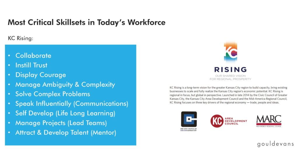 Most Critical Skillsets in Today's Workforce: KC Rising