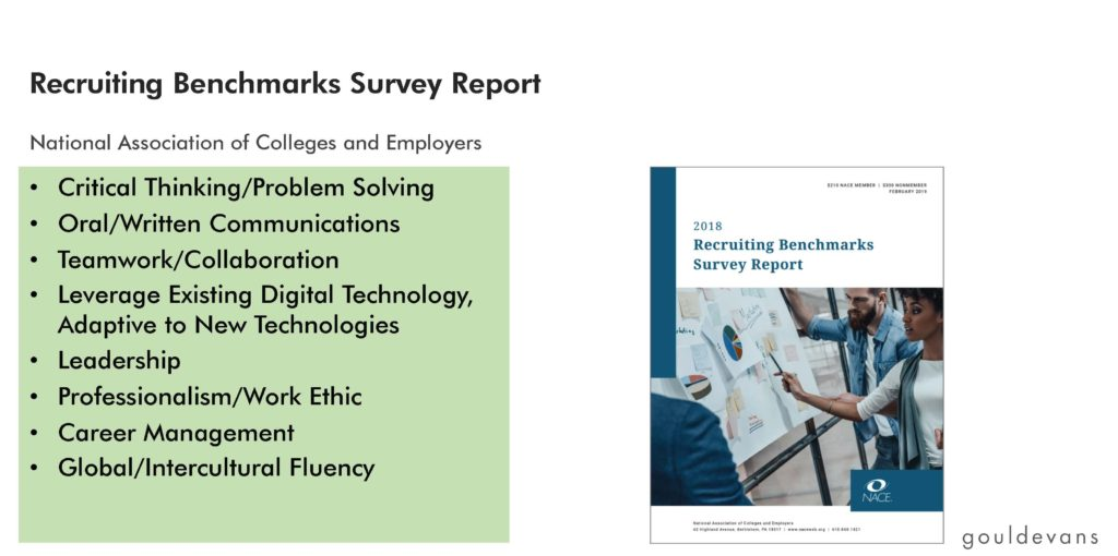 Recruiting Benchmarks Survey Report: National Association of Colleges and Employers